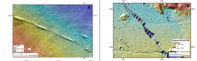 This figure from the study shows the main morphological and morphometric characters of tectonic pit chains on Mars (l) and on the Moon (r). Image Credit: Pozzobon et al, 2020.
