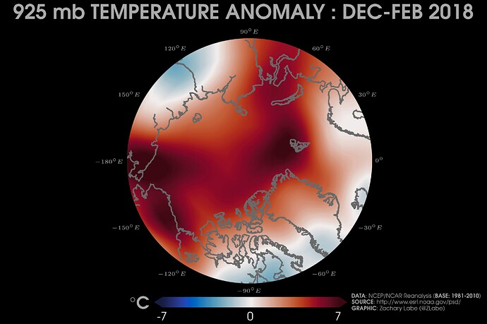 noth_pole_warming