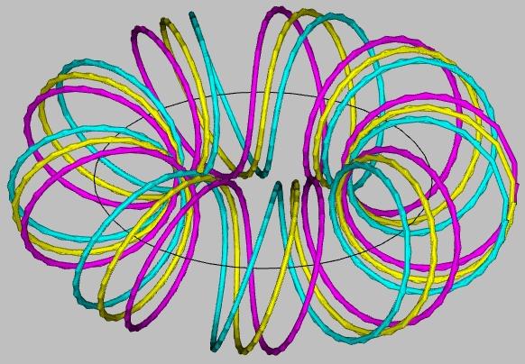 3 toroidal coils