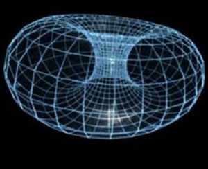 representations of a hypersphere: Clifford torus