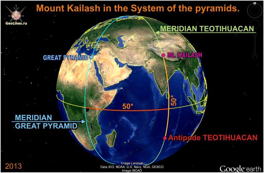 World system pyramids
