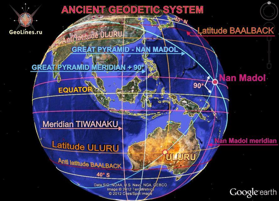 ДAncient geodesic system